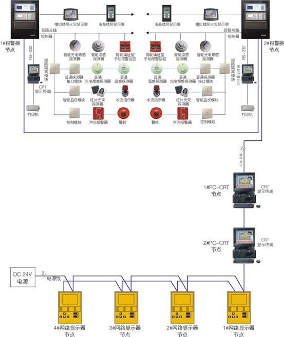 消防烟感器接线电路图